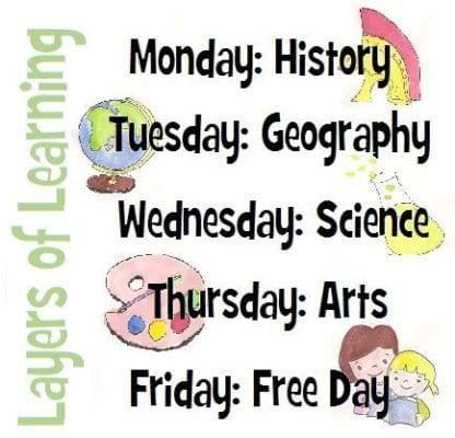 See how we organize our learning by days of the week.